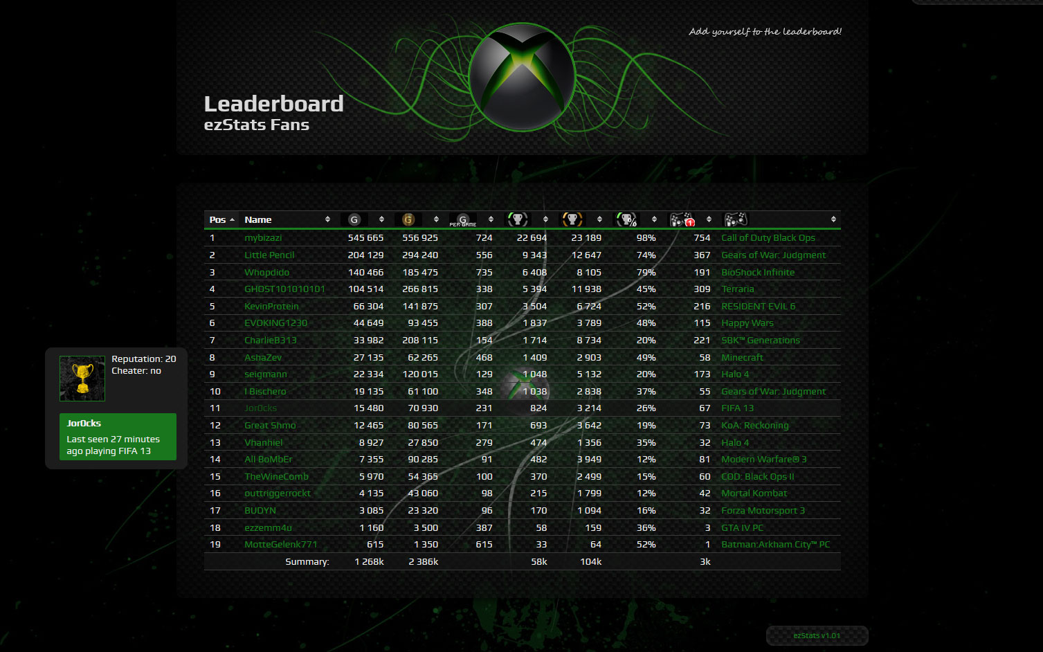 ezStats2 - a XBOX Live Leaderboard for your (Clan-) Homepage